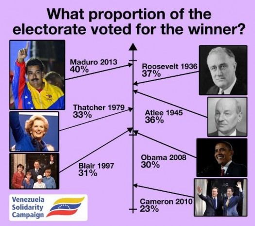 Image courtesy of Venezuela Solidarity Campaign