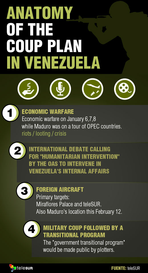 Infographic by TeleSUR